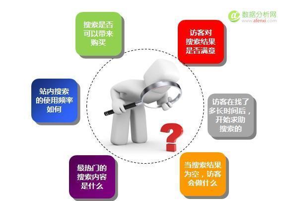 运营分析思考:做好营销转化,提升销量的小秘密