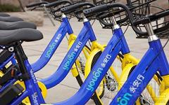 """永安行 IPO 过会,从数据看""""共享单车第一股""""的未来-数据分析网"""