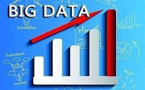 你的BI应用处于什么阶段?解读Gartner BI成熟度模型