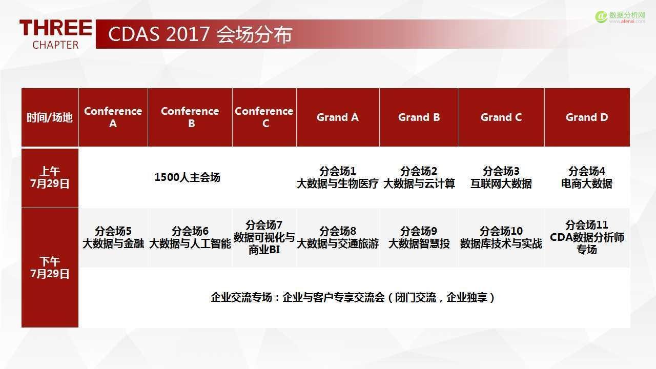 跨界互联 数聚未来 ——CDAS 2017 中国数据分析师行业峰会拉开帷幕(2017年7月29日)