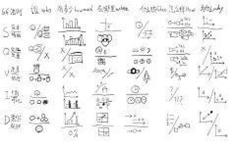 分析思维框架——66法则与SQVID原则
