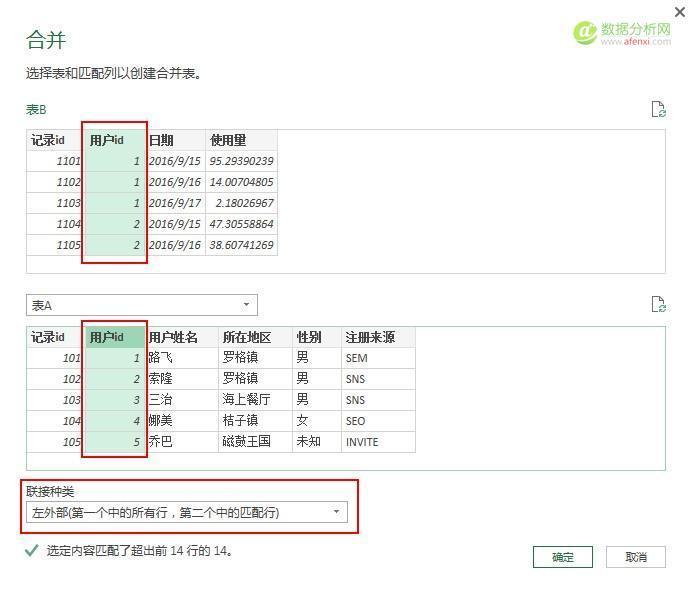 用Excel获取数据——不仅仅只是打开表格