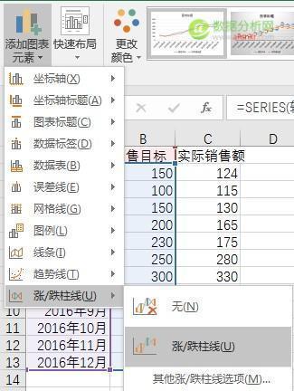 """数据图表中的细节——让你的图表""""既能用又好看"""""""