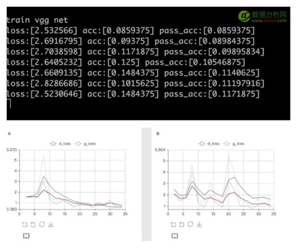 ECharts 全新大版本 4.0 正式发布 即将支持微信小程序中使用ECharts-数据分析网