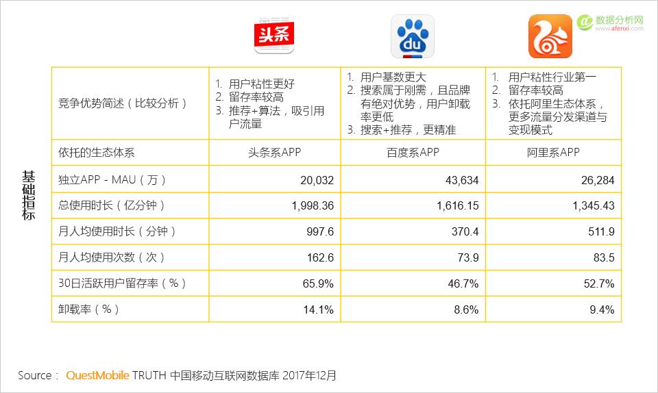 QuestMobile:2017年中国移动互联网年度报告-数据分析网