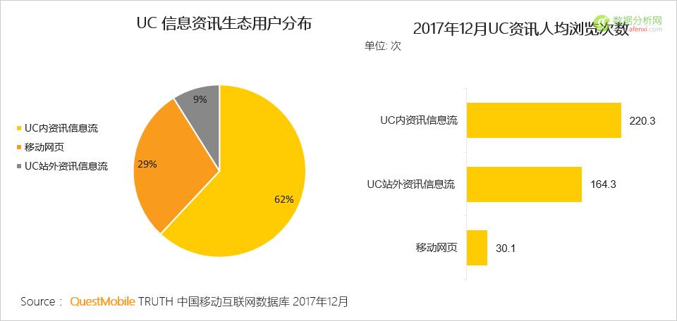 QuestMobile:2017年中国移动互联网年度报告