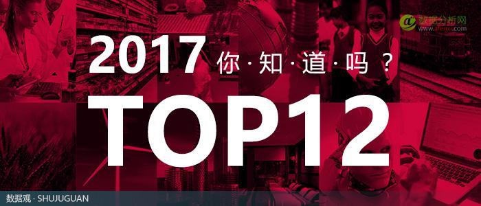 盘点2017:被大数据改变的十二个行业