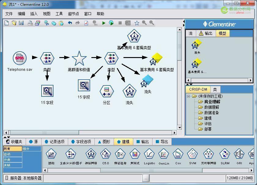 提升有監督學習效果的實戰解析-數據分析網