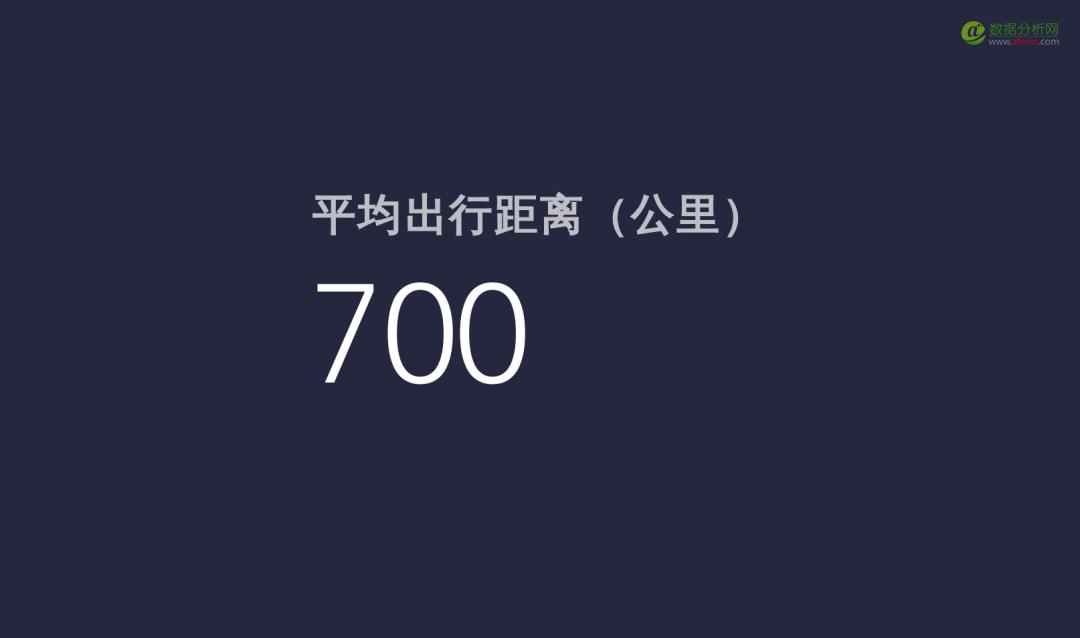"""018年春运大数据报告:抢票的最后时机来了!"""""""