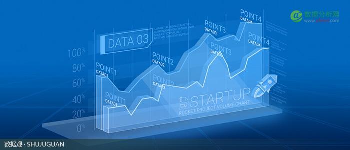 SAAS指标百科全书(中)-数据分析网