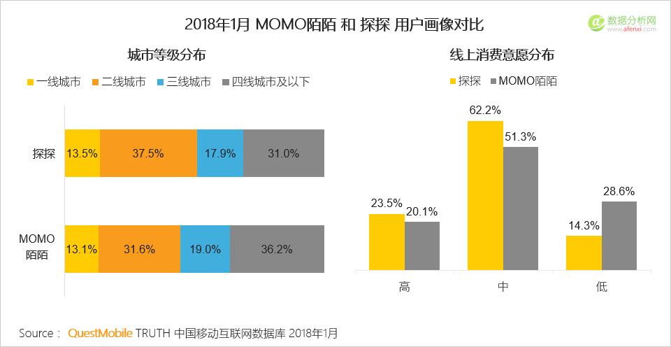QuestMobile:2018年春节娱乐洞察报告
