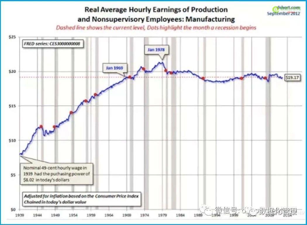 用数据说话:中美收入对比,都没有你想象的那么有钱!