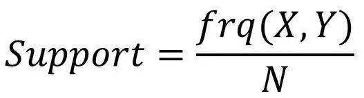 关联规则推荐算法的原理及实现