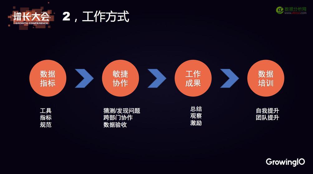 热拉 CEO 鲁磊:专注每一个 1% 的提升,驱动用户增长