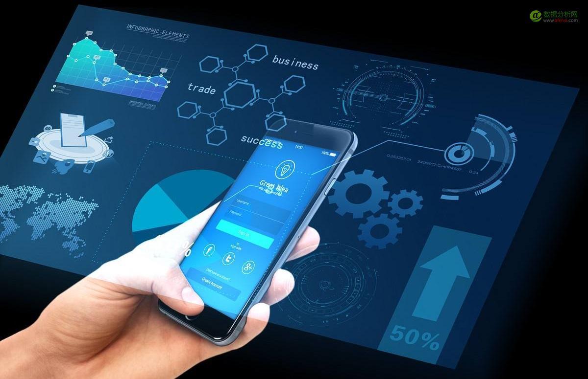 商业数据分析服务商 ThoughtSpot 获 1.45 亿美元融资,下一步是 IPO