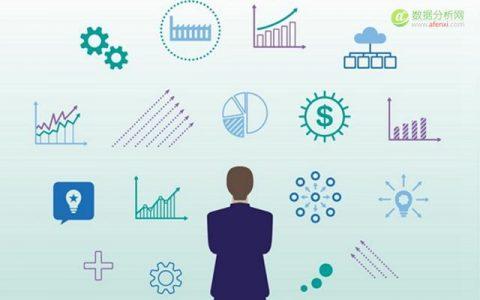 产品常见数据指标及来源有哪些?