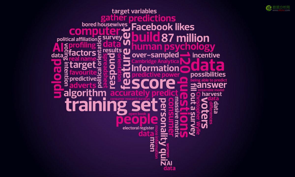 构建实时数据库,MemSQL获3000万美元D轮融资