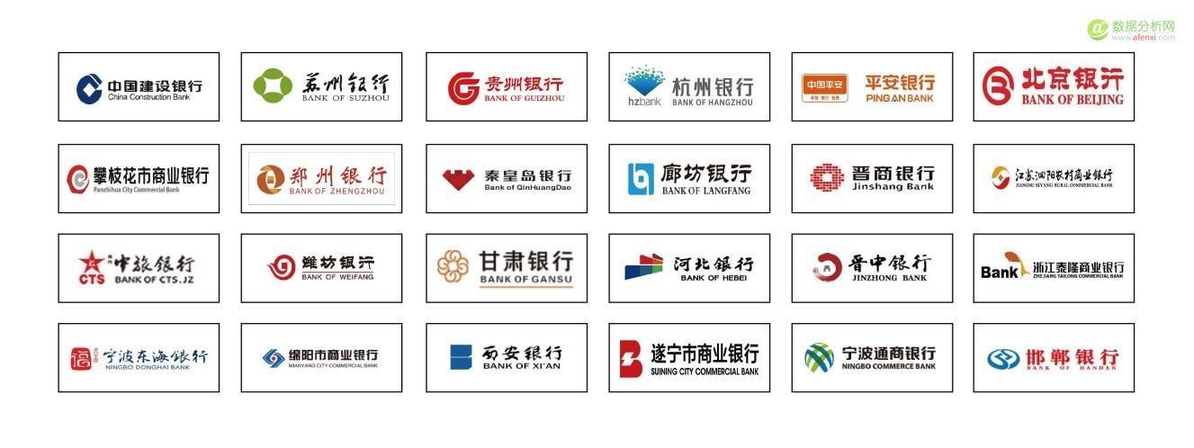 第三届银行金融科技峰会(2018年9月14日 上海)