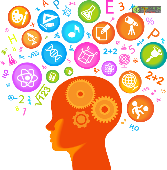如何评估你的数据科学模型?