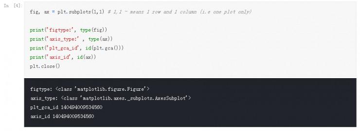 Python Matplotlib 绘图使用指南 (附代码)