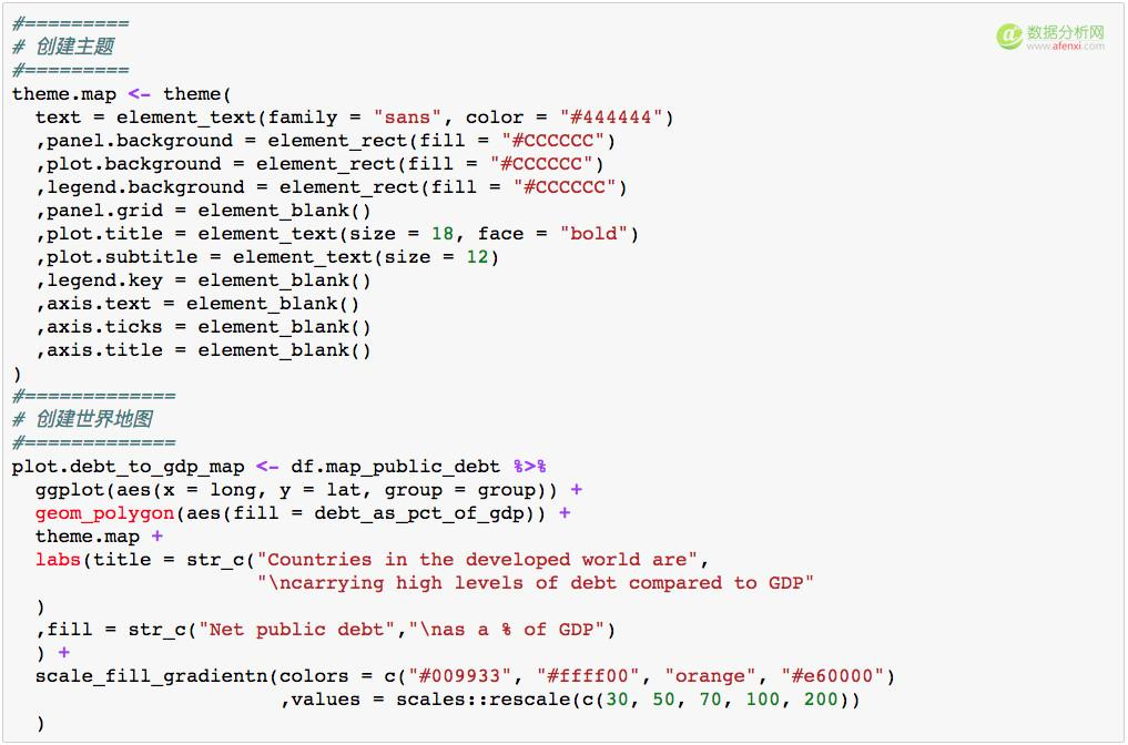 如何使用ggplot2绘制公共债务地图