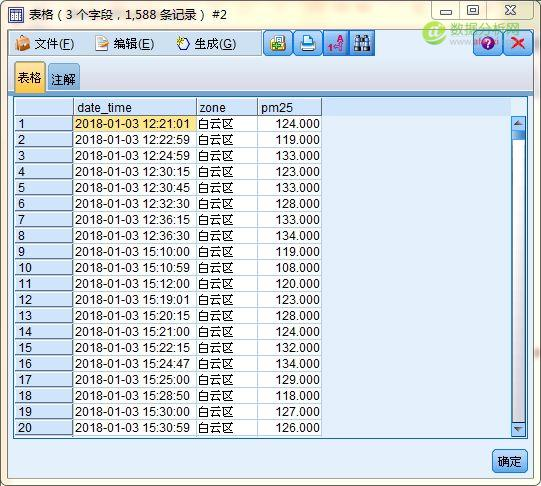 SPSS Modeler与数据库的链接查询