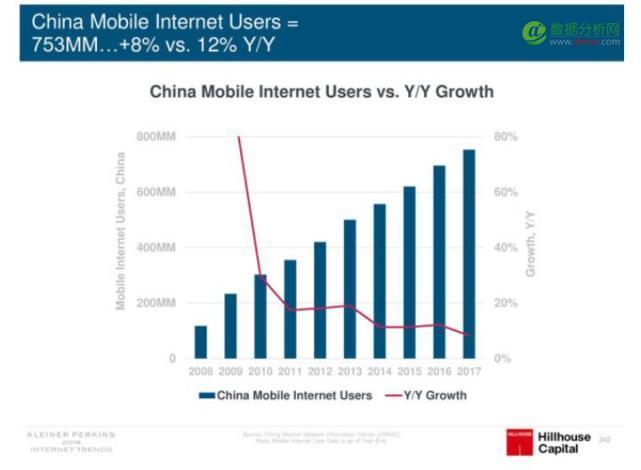 一文读懂2018互联网女皇报告:中国正在成为全球互联网的中心