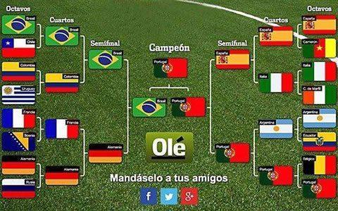 用AI技术预测世界杯:巴西德国夺冠概率最高