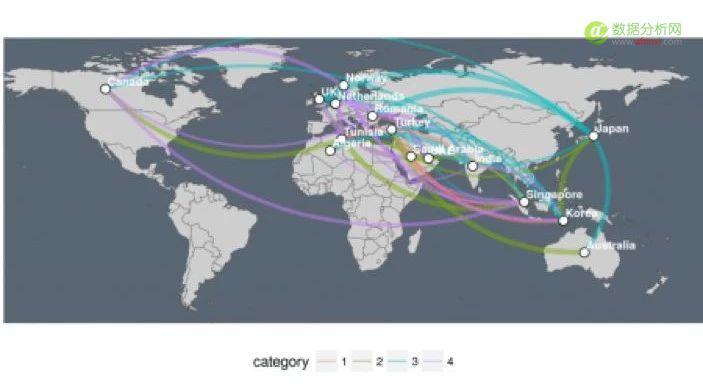 三种可视化方法,手把手教你用R绘制地图网络图