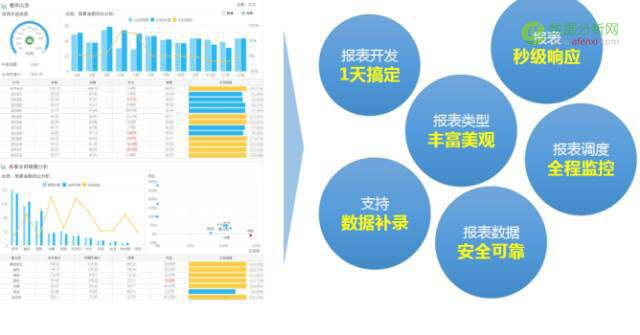 永洪科技何春涛:中国企业正在建立大数据洞察系统