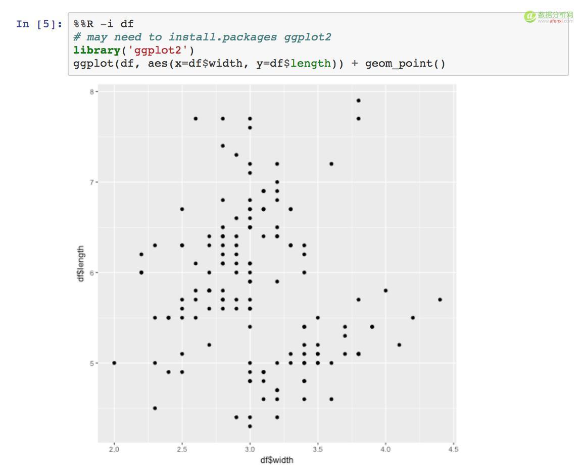 数据科学入门:选Python还是R