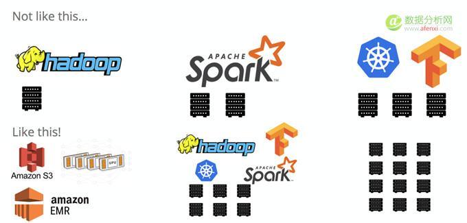 什么是最小可行性数据产品(MVP)?如何用它做机器学习?