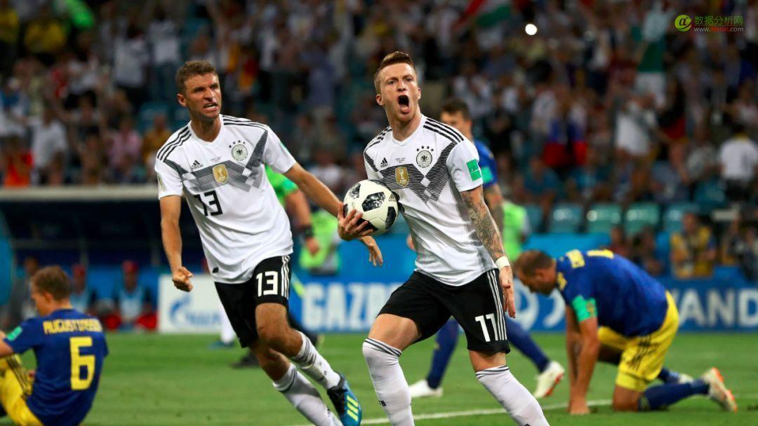 寻找世界杯预测之神