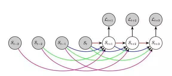 入门|一文了解什么是语义分割及常用的语义分割方法有哪些