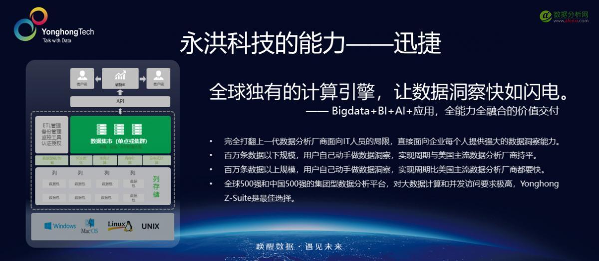 永洪科技何春涛:中国企业数据技术的6大需求和解决之道