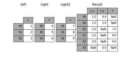 用Python做数据科学时容易忘记的八个要点!