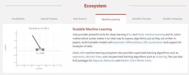 MIT正式发布编程语言Julia 1.0:Python、R、C++三合一