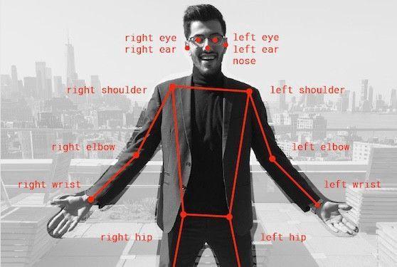 关于TensorFlow你应该知道的9件事