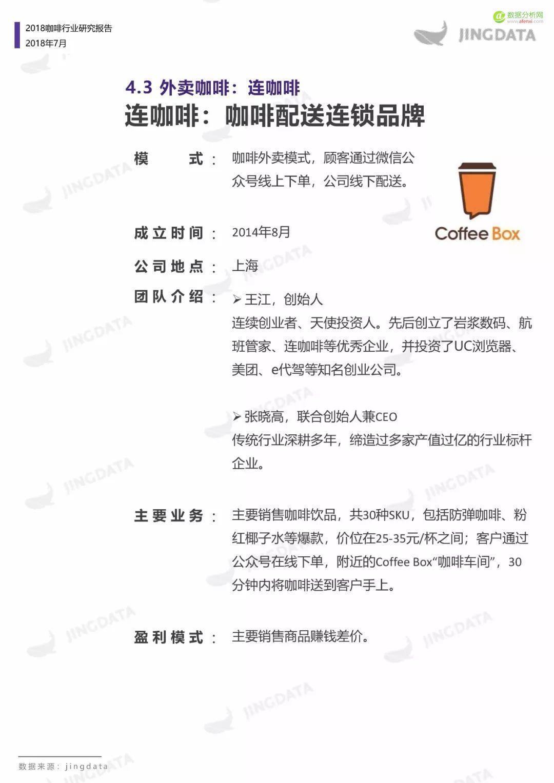 鲸准研究院丨2018咖啡行业研究报告