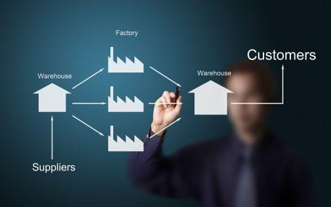 """传统行业与供应链数据分析的""""势""""、""""道""""、""""术"""""""