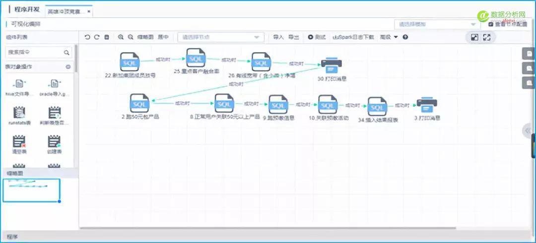 拥有敏捷数据交付平台(DataMaster)是怎样一种体验?