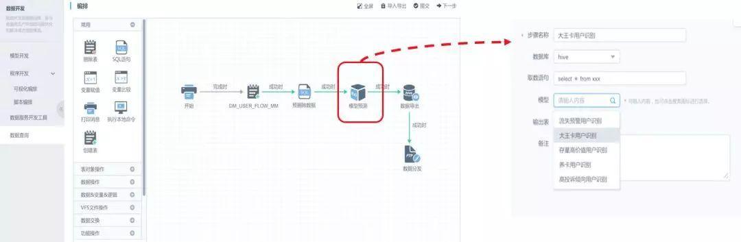 从SQLFLOW开源说起,谈谈如何全面提升数据挖掘的效率?