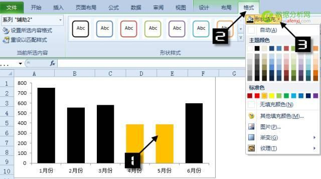 Excel实战技巧:如何制作双色图表