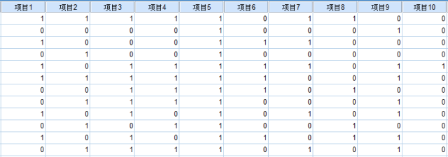 SPSS数据分析:多重响应分析,问卷调查中多选题的分析方法