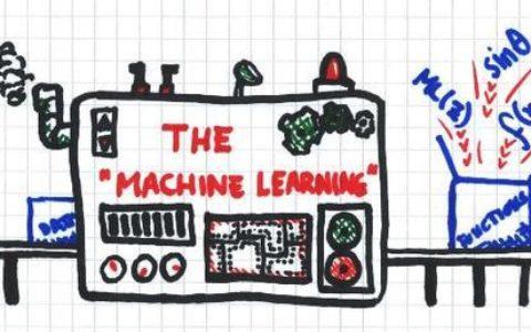 机器学习会取代数学建模吗?