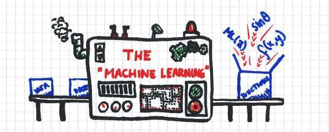 机器学习会取代数学建模吗?让我们虚构一个文明社会