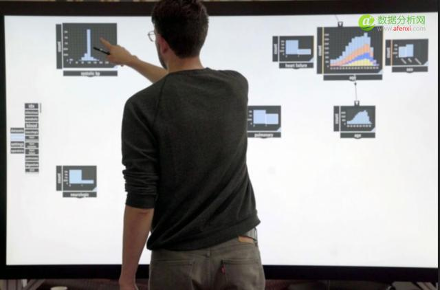"""数据分析师的""""无界画布"""":实时交互预测,可拖拽的AutoML系统"""