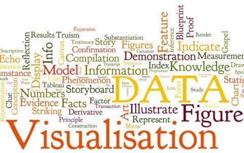 小白学数据可视化:前言
