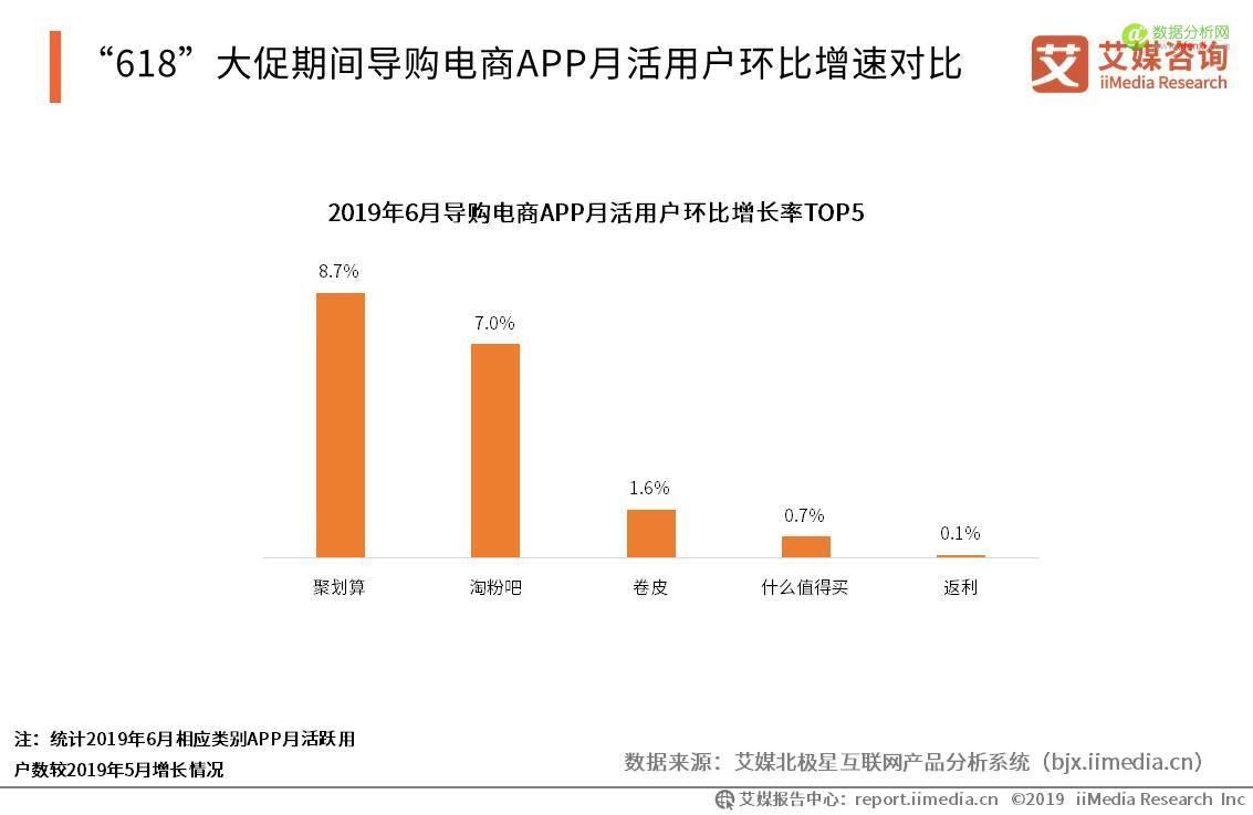 艾媒咨询 :2019全球ETC行业现状与中国产业链商业布局研究报告