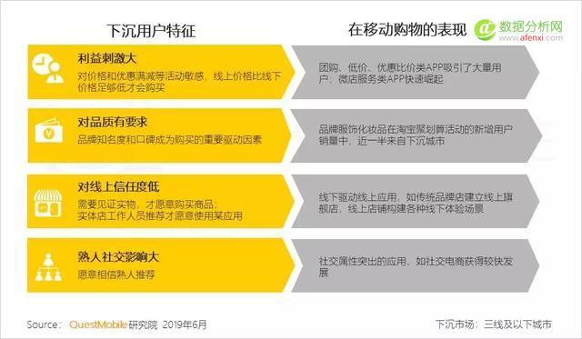 QuestMobile移动互联网2019半年大报告:血海厮杀显真英雄(上)